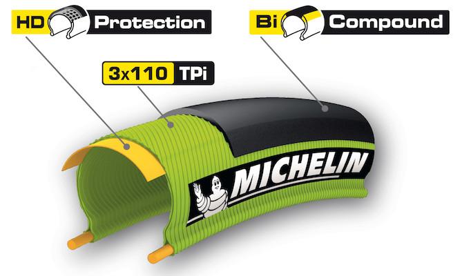 Michelin Pro4 Service Course V2 Folding Tyre